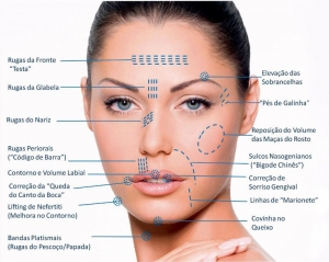 especialista-sp-harmonizacao-facial