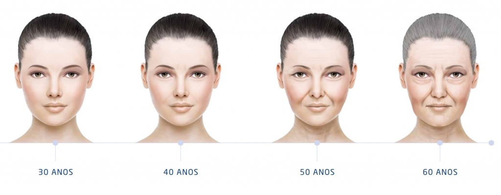 Harmonização facial com medico sao paulo especialista
